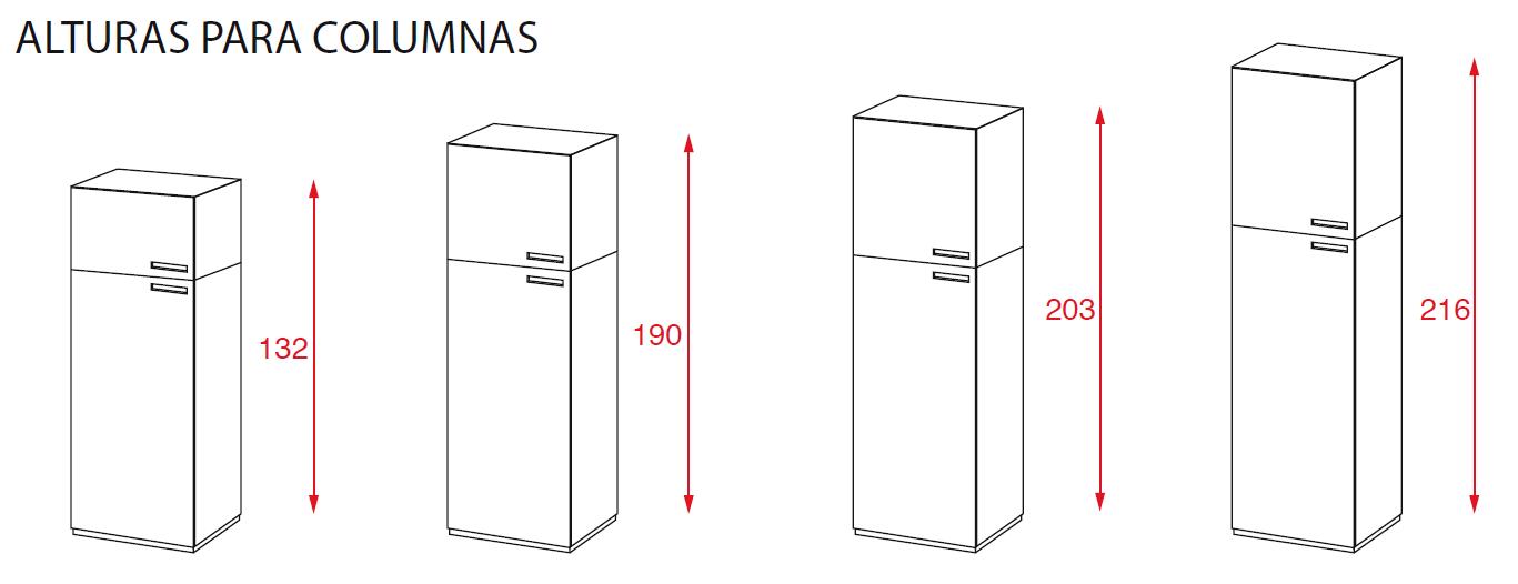 Alturas para columnas