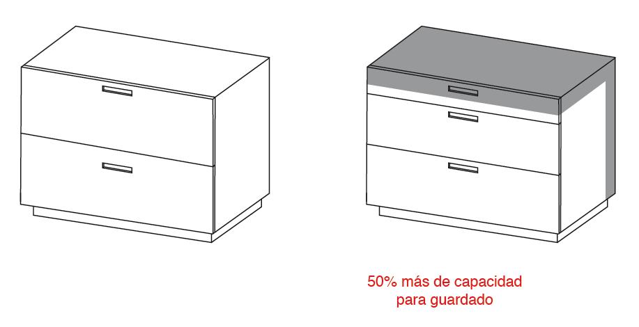 50% más espacio de guardado